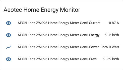 Aeotec Home Energy Monitor - Integrazione Home Assistant