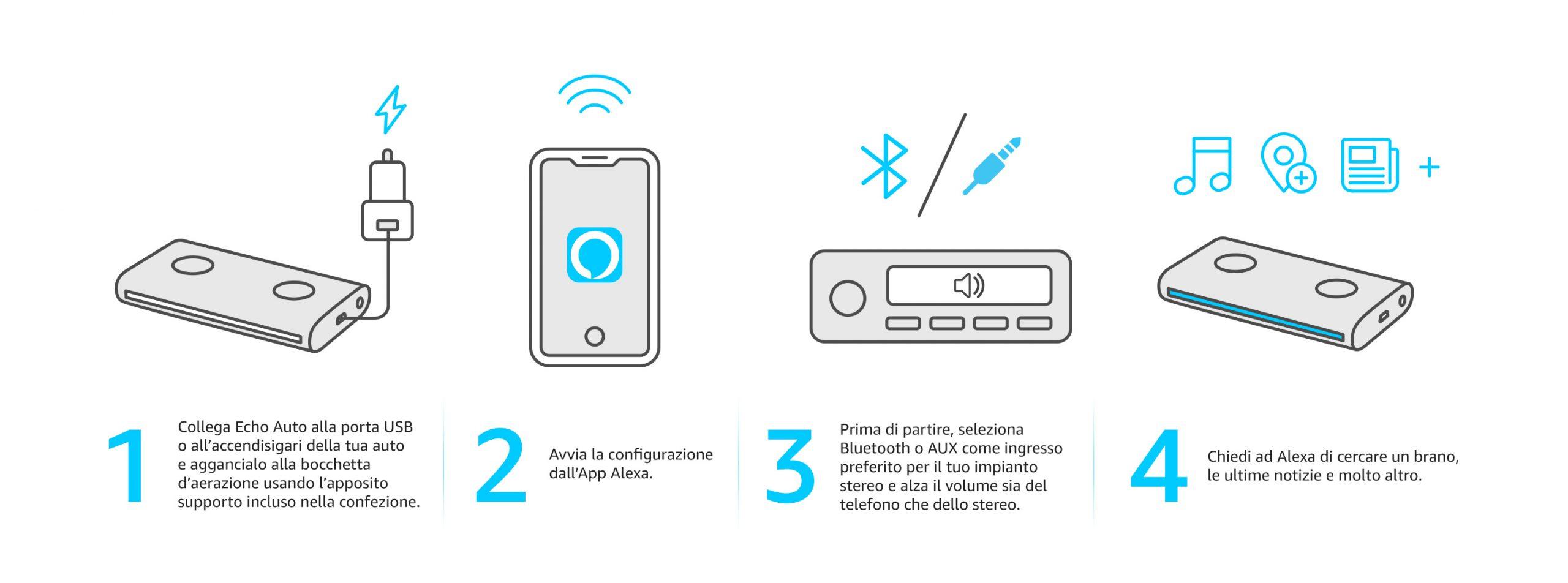 Amazon Echo Auto - Installazione