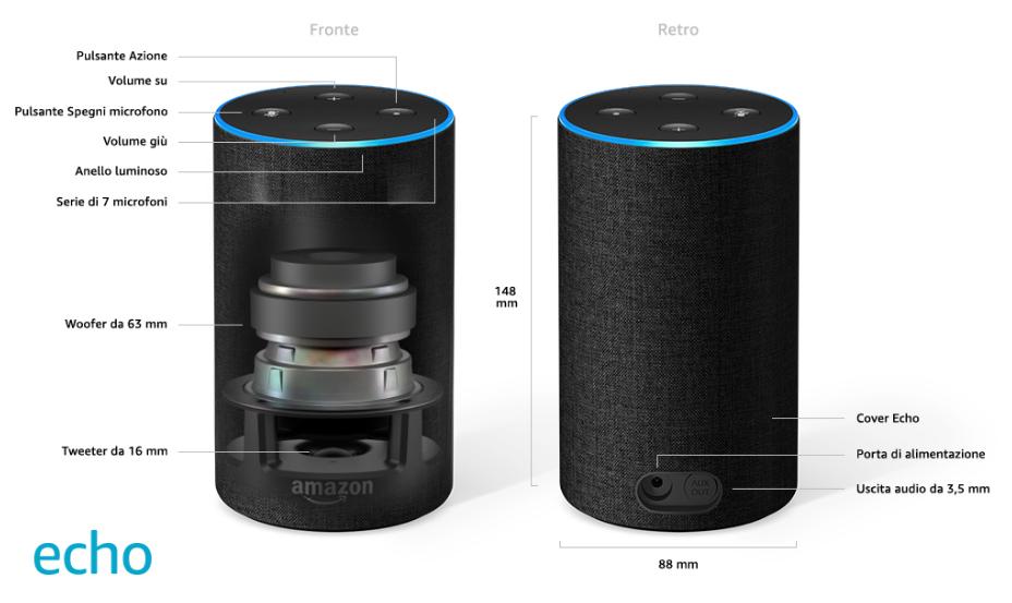 Amazon Echo - Dettagli tecnici