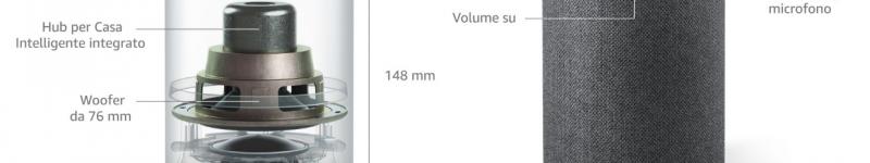 Recensione: Amazon Echo Plus (3ª generazione)
