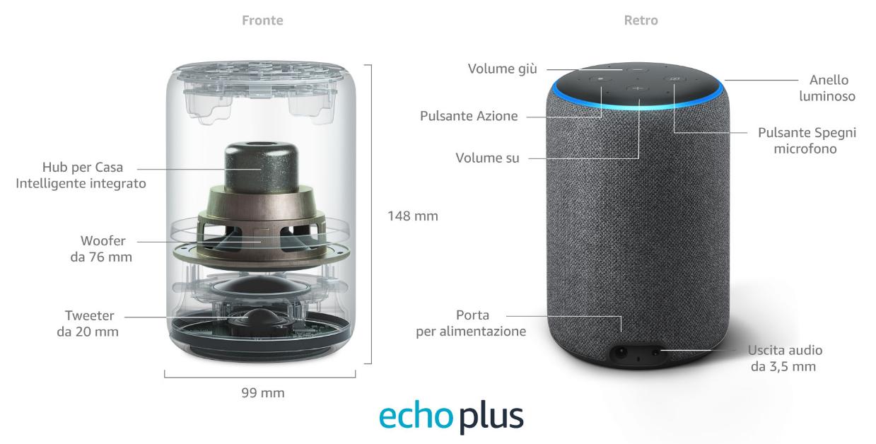 Amazon Echo Plus - Dettagli tecnici