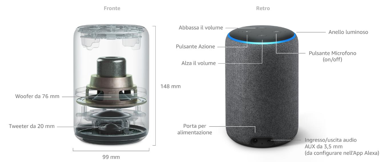 Amazon Echo - terza generazione - Dettagli tecnici