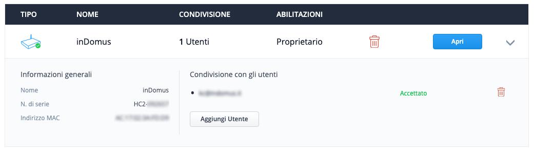 FIBARO ID
