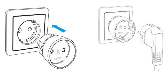 FIBARO Wall Plug - Montaggio