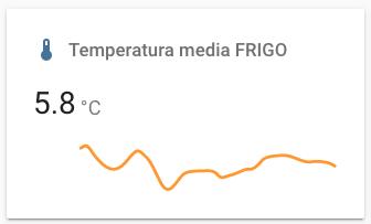 Home Assistant - Temperatura media FRIGO - Card LOVELACE