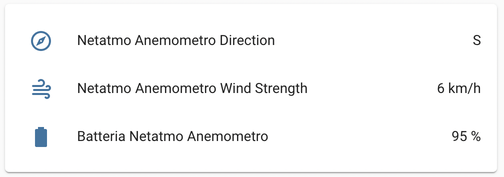 Netatmo Anemometro Wireless - Home Assistant