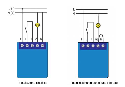 Qubino Mini Dimmer - montaggio normale o a punto luce interrotto