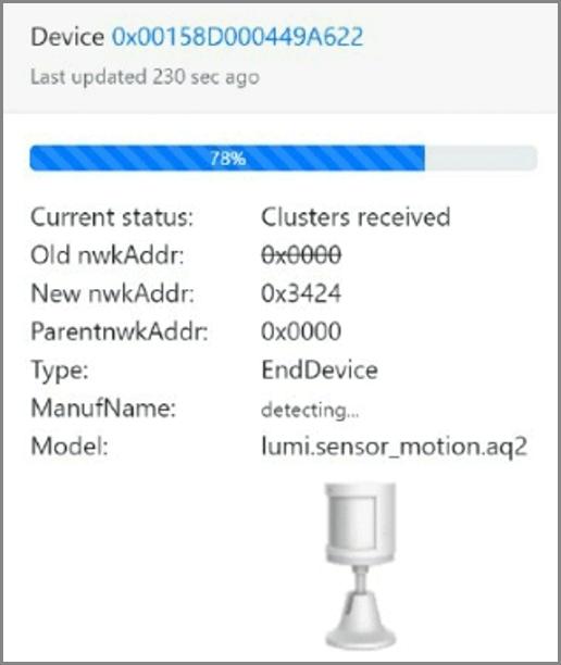 SLSys Gateway - Web interface - ZigBee - Joined