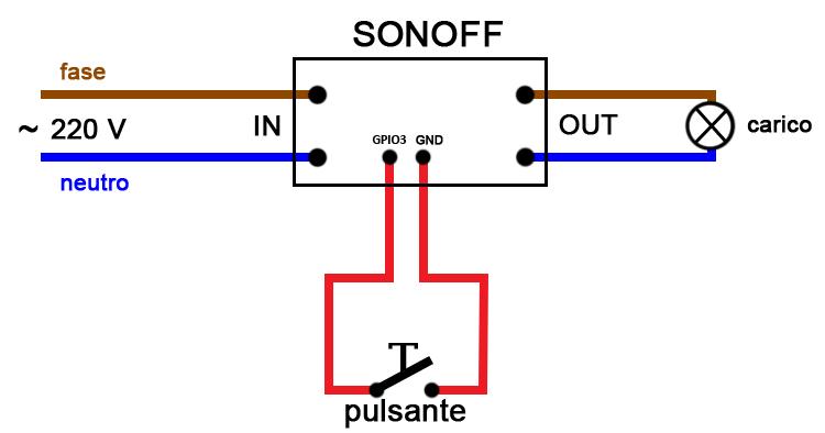 Schema Pulsante - Sonoff. - GPIO3