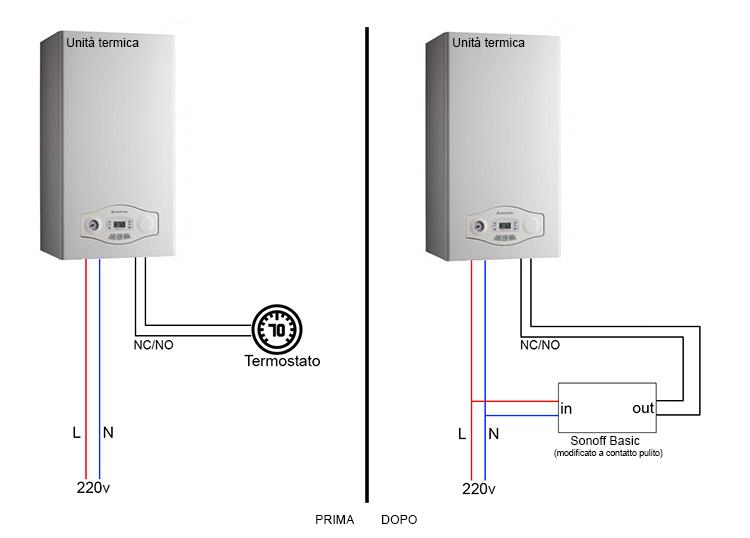Schema elettrico - sostituzione termostato con domotica