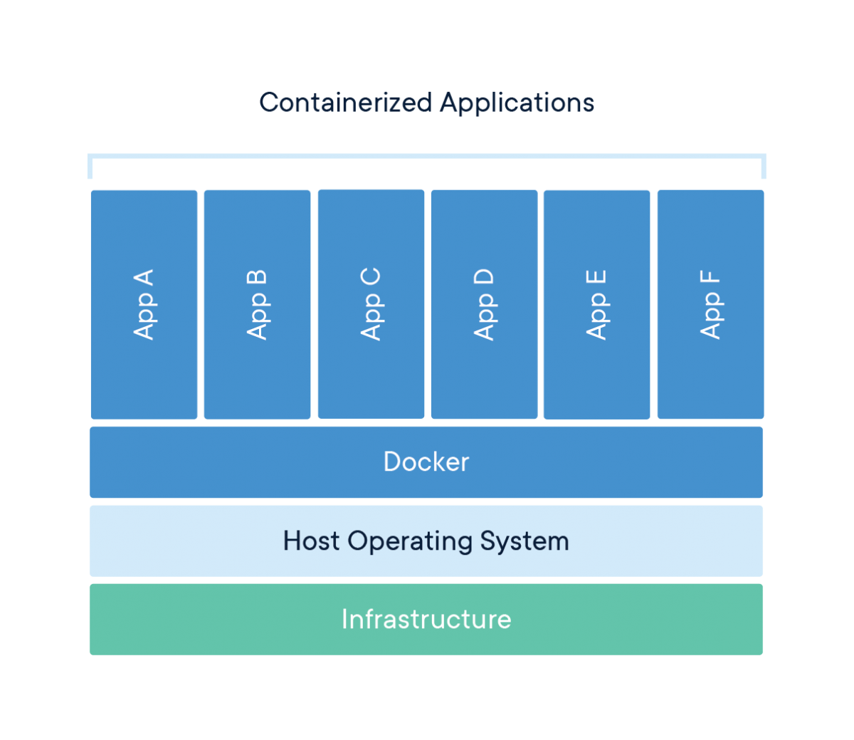 container-what-is-container