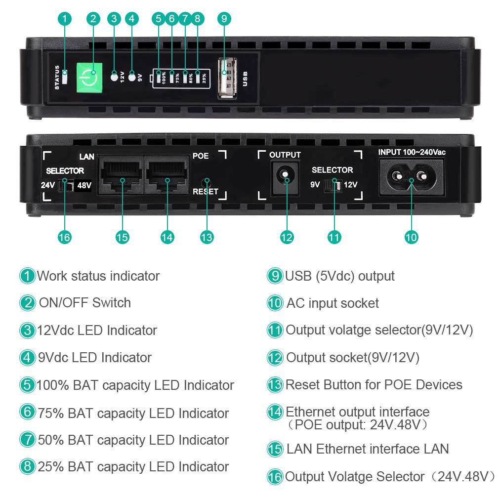 mini-gruppo UPS - connessioni